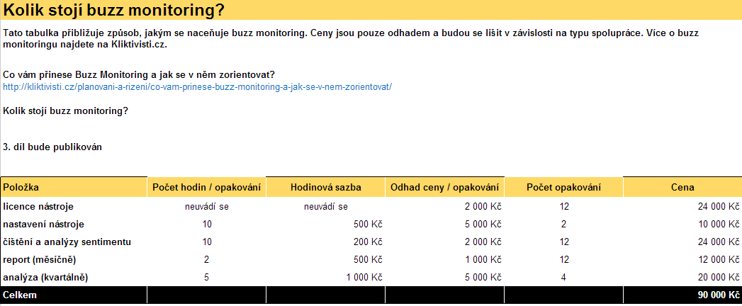 buzzmonitoring-kliktivisti-ukazka